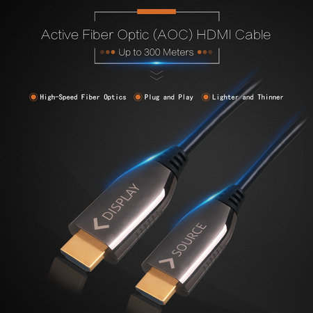 Ultra Slim Active Fiber Optic AOC High Speed 4K HD 60Ghz 1.4 / 2.0 Cable - HDMI Active Optical Cable